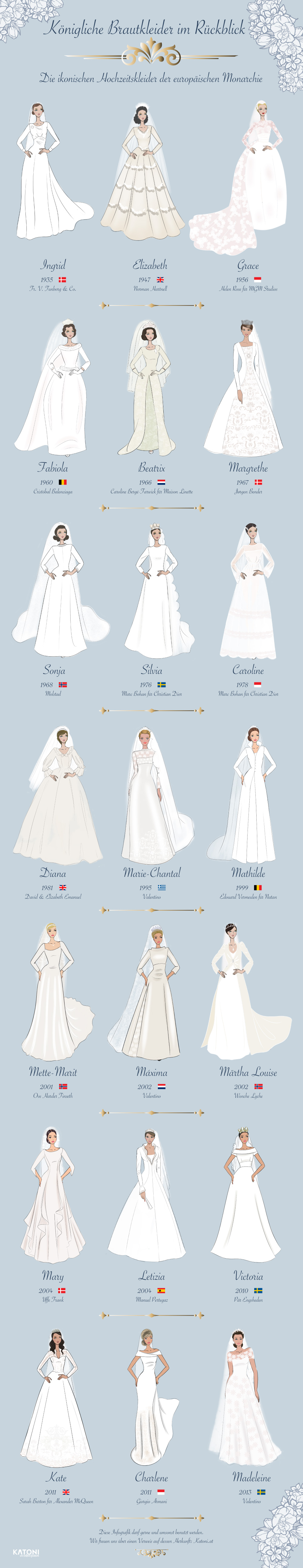 Die schönsten royalen Brautkleider - Lass dich inspirieren!