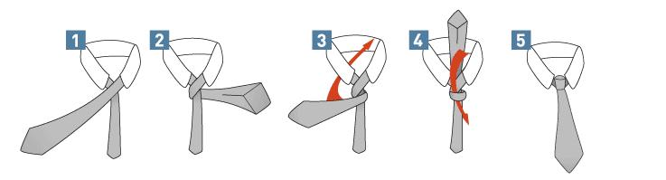 krawatte-richtig-binden